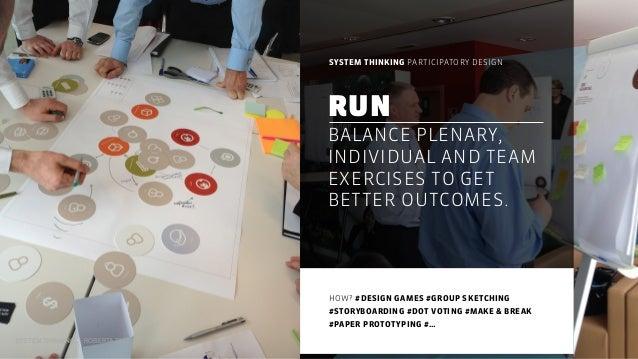 SYSTEM THINKING ROBERTA TASSI SYSTEM THINKING PARTICIPATORY DESIGN RUN BALANCE PLENARY, INDIVIDUAL AND TEAM EXERCISES TO G...