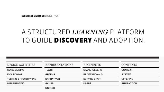SYSTEM THINKING ROBERTA TASSI SERVICEDESIGNTOOLS OBJECTIVES A STRUCTURED LEARNING PLATFORM TO GUIDE DISCOVERY AND ADOPTION...