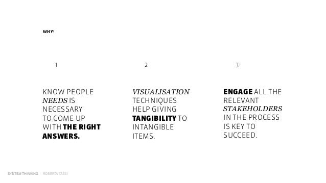 SYSTEM THINKING ROBERTA TASSI WHY? KNOW PEOPLE NEEDS IS  NECESSARY TO COME UP WITH THE RIGHT ANSWERS. VISUALISATION T...