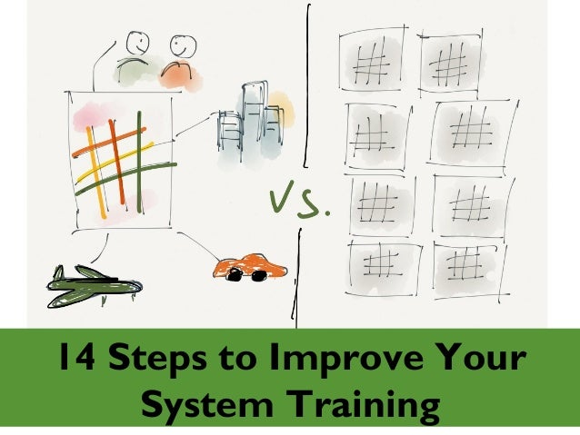 14 Steps to Improve YourSystem Training