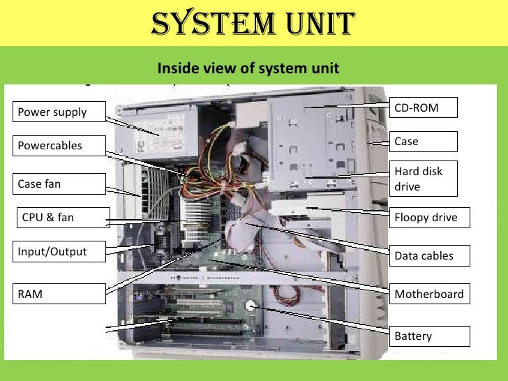 the components of the system unit View test prep - components of the computer system unit module from ifsm 201 at md university college components of the computer system unit module components of the computer system unit.