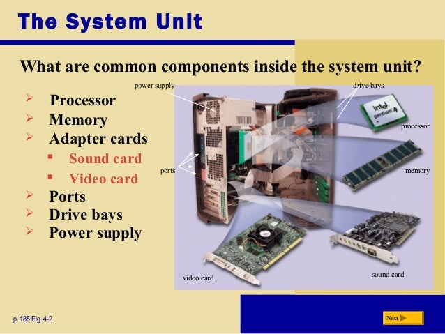 component of system