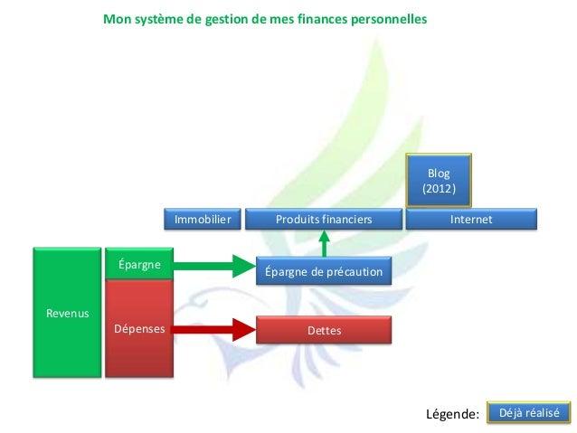 RevenusDépensesÉpargneInternetÉpargne de précautionDettesImmobilier Produits financiersBlog(2012)Mon système de gestion de...