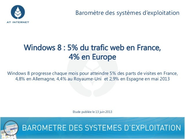 Windows 8 : 5% du trafic web en France,4% en EuropeWindows 8 progresse chaque mois pour atteindre 5% des parts de visites ...
