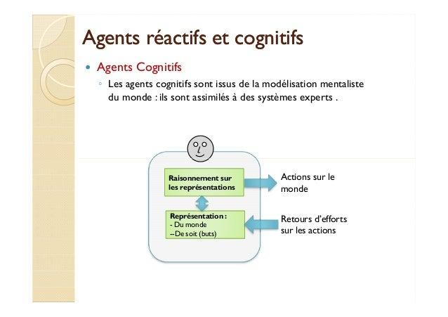 Agents réactifs eett ccooggnniittiiffss   Agents Cognitifs  ◦ Les agents cognitifs sont issus de la modélisation mentalist...