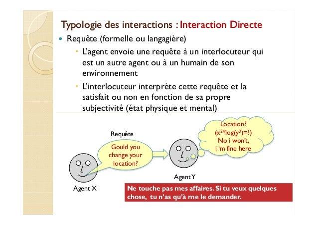 Typologie ddeess iinntteerraaccttiioonnss :: IInntteerraaccttiioonn DDiirreeccttee   Requête (formelle ou langagière)   L'...