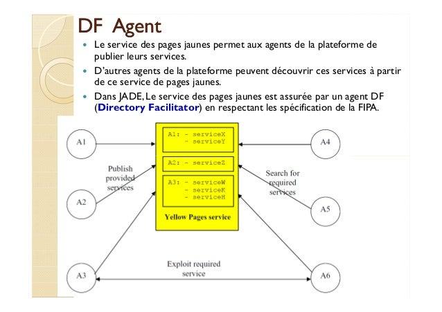 DDFF AAggeenntt   Le service des pages jaunes permet aux agents de la plateforme de  publier leurs services.   D'autres ag...