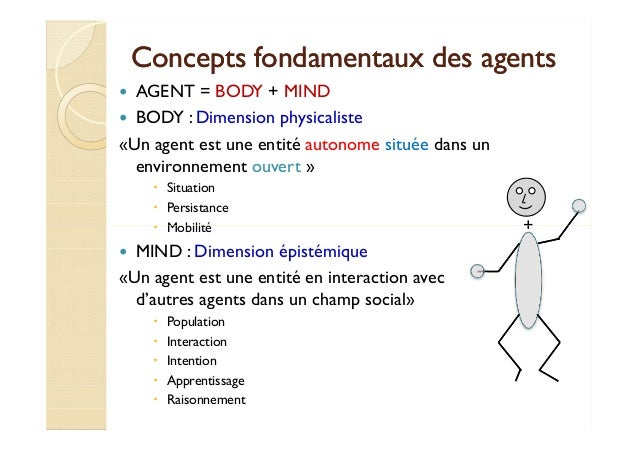 Concepts fondamentaux ddeess aaggeennttss   AGENT = BODY + MIND   BODY : Dimension physicaliste  «Un agent est une entité ...