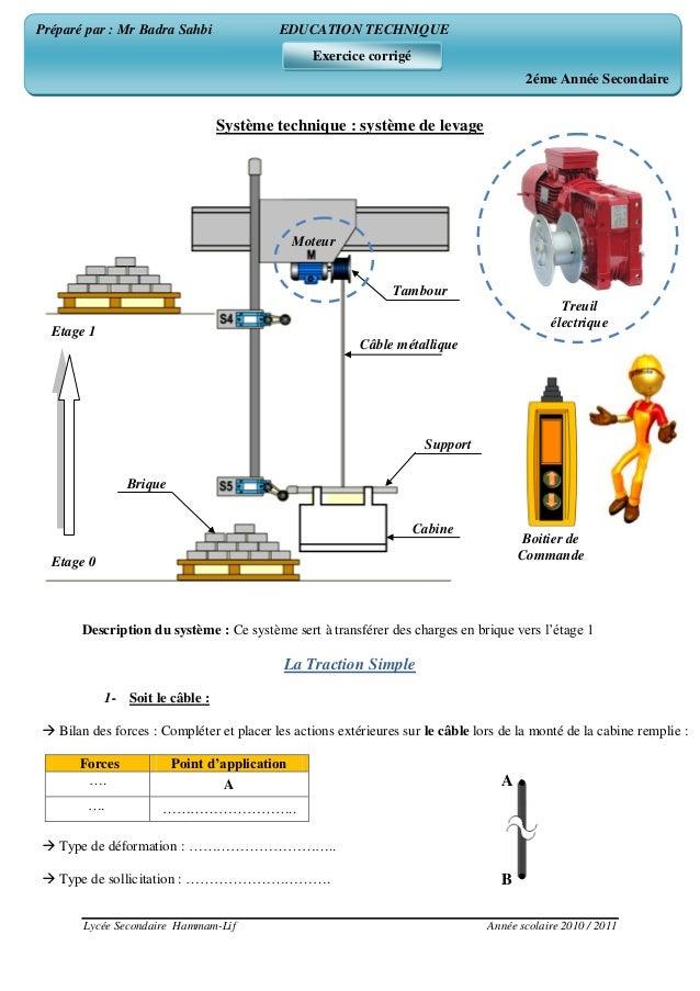 Lycée Secondaire Hammam-Lif Année scolaire 2010 / 2011 Système technique : système de levage Description du système : Ce s...