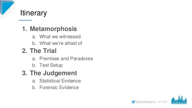 The Trial - Clicks, Code, and Kafka, Christian Szandor Knapp, Daniel Stange Slide 3