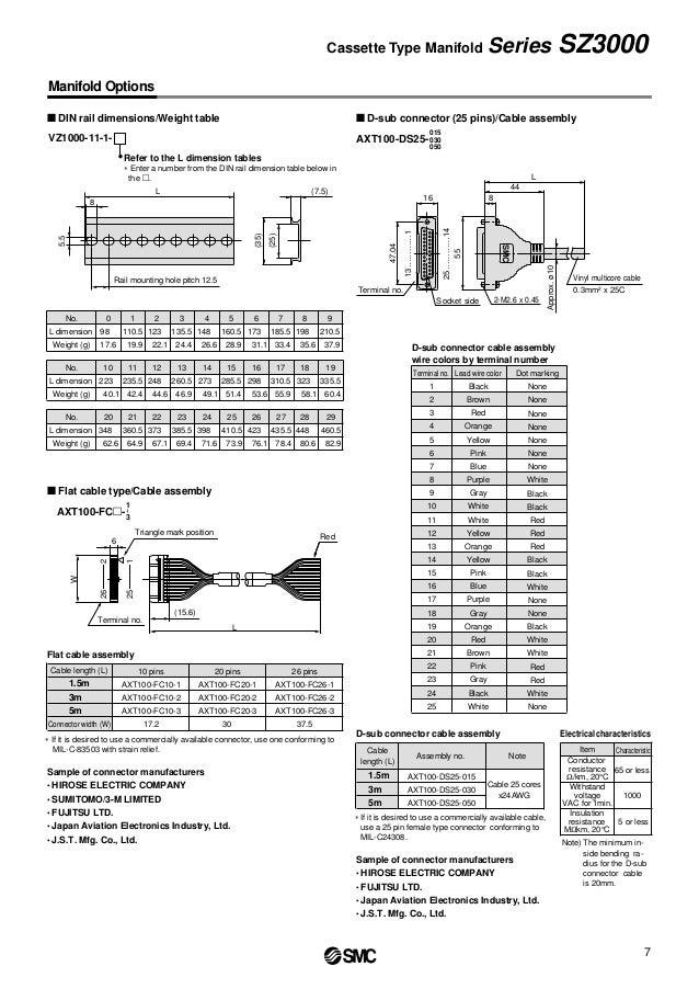sz3000 11 638?cb=1429769349 smc 25 pin wiring diagram smc switch, smc connector, smc plug  at virtualis.co