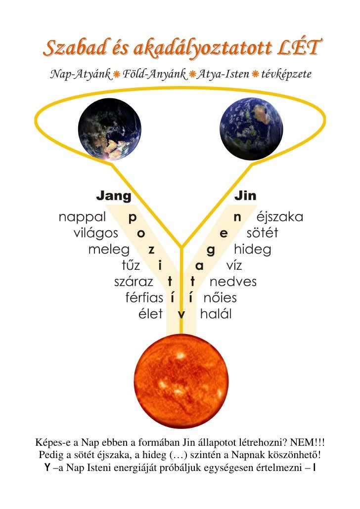 Szabad és akadályoztatott LÉT     Képes-e a Nap ebben a formában Jin állapotot létrehozni? NEM!!! Pedig a sötét éjszaka, a...