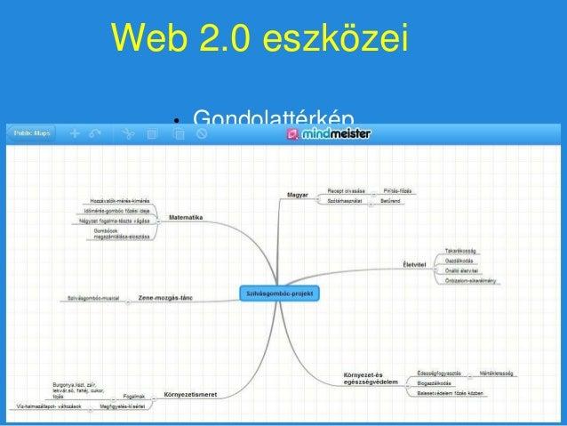 Web 2.0 eszközei • Gondolattérkép http://www.mindmeister.com/71206102/szilv-sgomb-c-projekt
