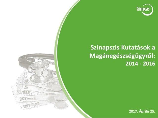 Szinapszis Kutatások a Magánegészségügyről: 2014 - 2016 2017. Április 25.