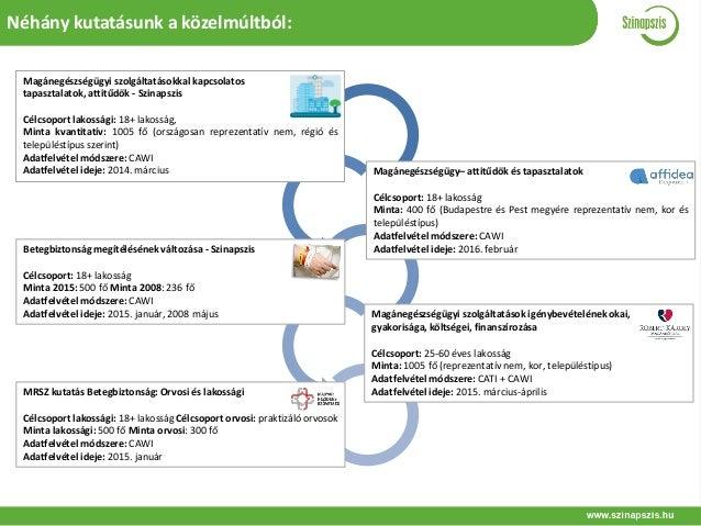 Néhány kutatásunk a közelmúltból: Magánegészségügyi szolgáltatásokkal kapcsolatos tapasztalatok, attitűdök - Szinapszis Cé...