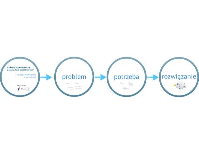 Jak lepiej organizować się pozarządowo przez internet? - narzedzia do efektywnej pracy grupowej - prelekcja Karola Witek z...
