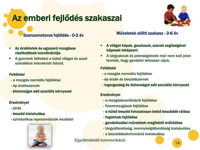 Az emberi fejlődés szakaszai Szenzomotoros fejlődés - 0-2 év  Az érzékletek és egyszerű mozgásos viselkedések koordináció...