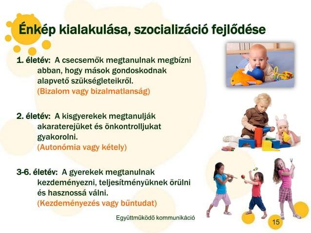 Énkép kialakulása, szocializáció fejlődése 1. életév: A csecsemők megtanulnak megbízni abban, hogy mások gondoskodnak alap...