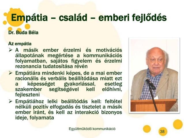Empátia – család – emberi fejlődés Dr. Buda Béla Az empátia  A másik ember érzelmi és motivációs állapotának megértése a ...