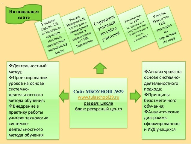 Virus Diseases and Crop Biosecurity