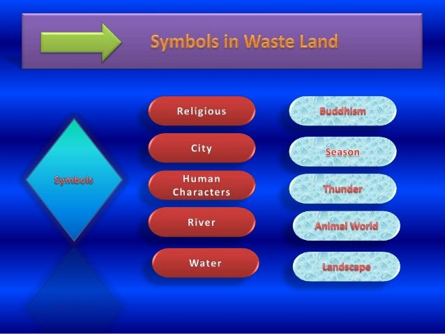 the symbols used in the waste land by t s eliot Written by t s eliot, who was then beginning to make a name for himself following the publication (and modest success) of his first two volumes of poetry, the waste land has given rise to more critical analysis and scholarly interpretation than just about any other poem critics and readers are still arguing over what it means.