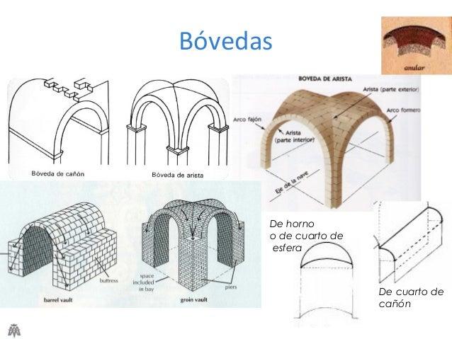 rom nico arquitectura