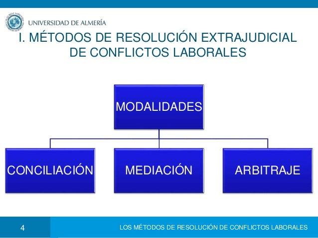 Tema 3 los m todos de resoluci n extrajudicial de for Via extrajudicial