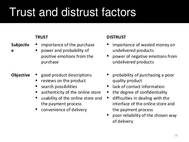 Trust and distrust factors TRUST DISTRUST Subjectiv e  importance of the purchase  power and probability of positive emo...