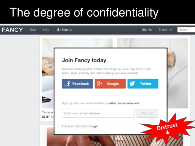 The degree of confidentiality 23 Distrust 