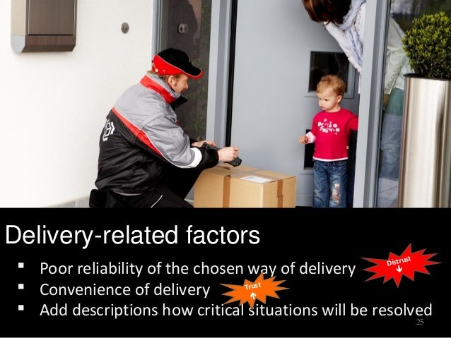 Delivery-related factors  Poor reliability of the chosen way of delivery  Convenience of delivery  Add descriptions how...