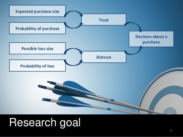 Research goal 8 Expected purchase size Probability of loss Probability of purchase Possible loss size Trust Distrust Decis...