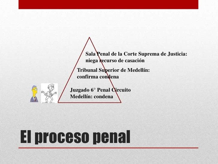 Sala Penal de la Corte Suprema de Justicia:             niega recurso de casación         Tribunal Superior de Medellín:  ...