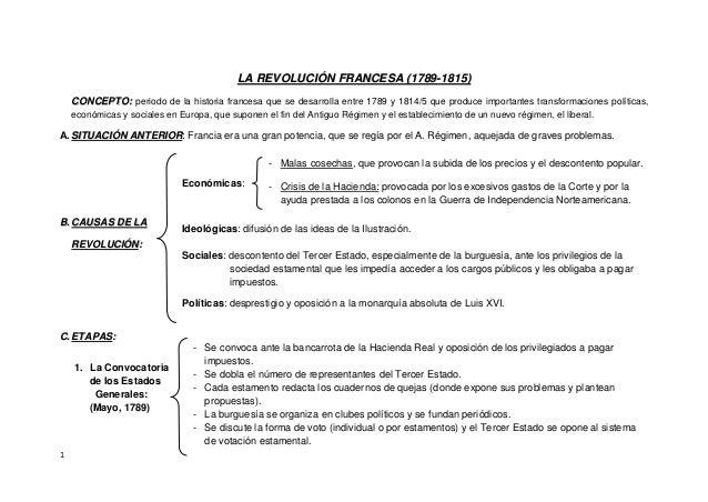 LA REVOLUCIÓN FRANCESA (1789-1815)    CONCEPTO: periodo de la historia francesa que se desarrolla entre 1789 y 1814/5 que ...