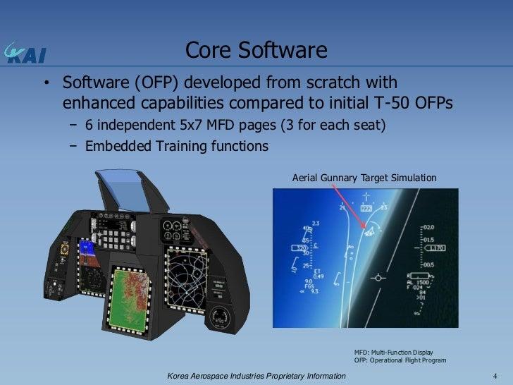 T 50 Avionics Embedded Software Development Using Java