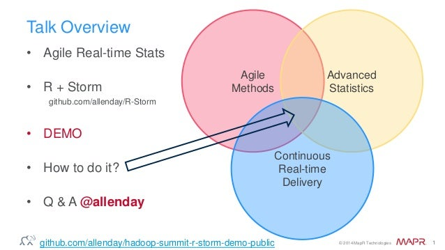 © 2014 MapR Technologies 1 Talk Overview • Agile Real-time Stats • R + Storm github.com/allenday/R-Storm • DEMO • How to d...