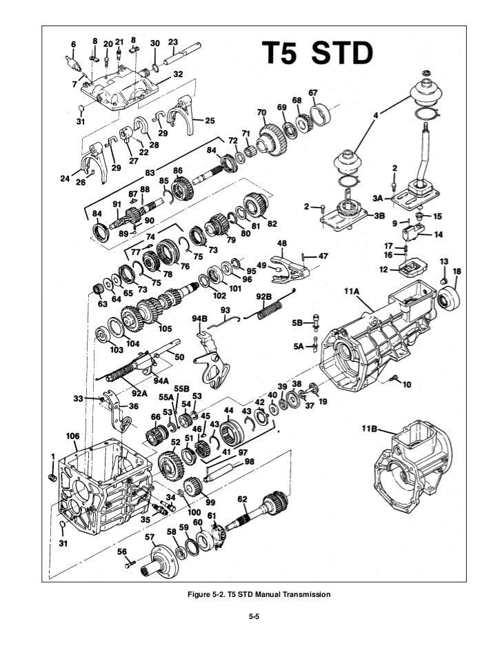 T 5 service-manual