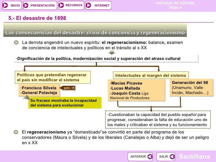 Las consecuencias del desastre: crisis de conciencia y regeneracionismo  La derrota engendró un nuevo espíritu:  el regene...