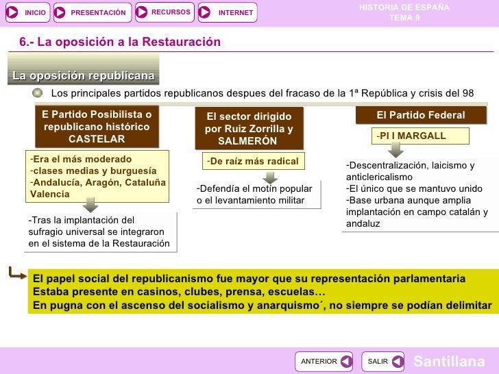 El Partido Federal <ul><li>PI I MARGALL </li></ul><ul><li>Descentralización, laicismo y anticlericalismo </li></ul><ul><li...