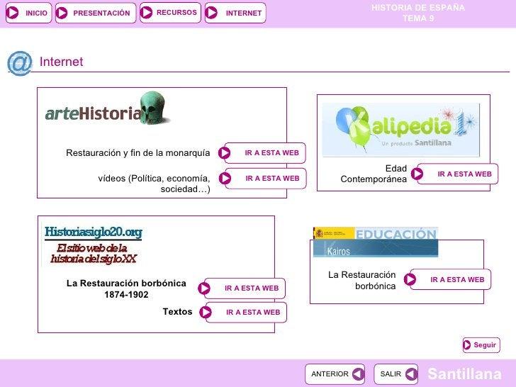 Internet La Restauración borbónica Edad Contemporánea Restauración y fin de la monarquía La Restauración borbónica 1874-19...