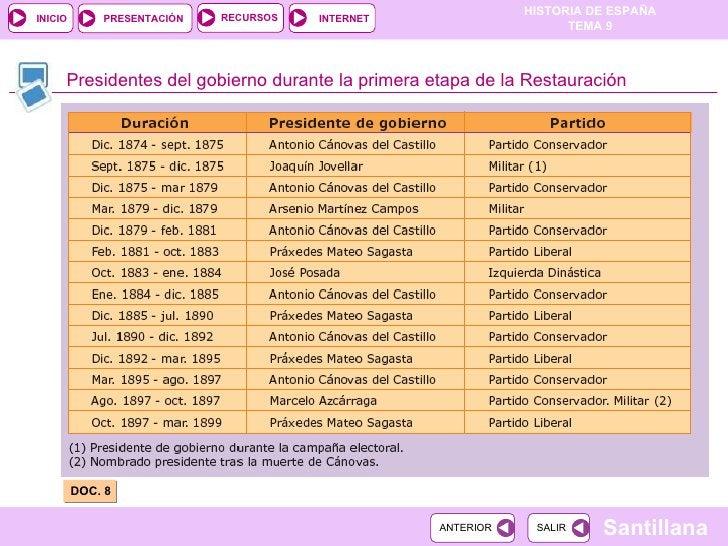 Presidentes del gobierno durante la primera etapa de la Restauración  DOC. 8
