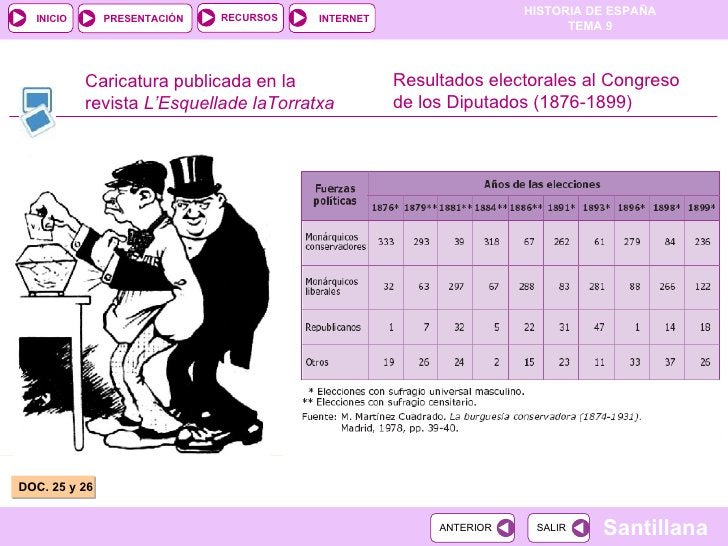 Caricatura publicada en la revista  L'Esquellade laTorratxa DOC. 25 y 26 Resultados electorales al Congreso de los Diputad...