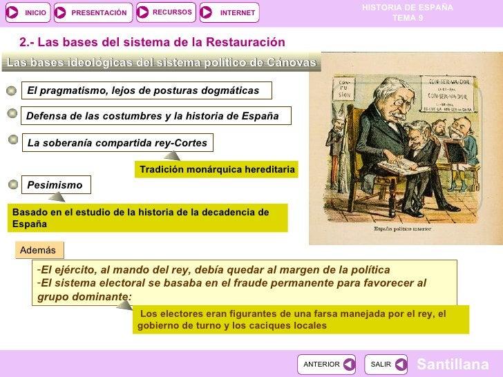 2.-  Las bases del sistema de la Restauración El pragmatismo, lejos de posturas dogmáticas La soberanía compartida rey-Cor...