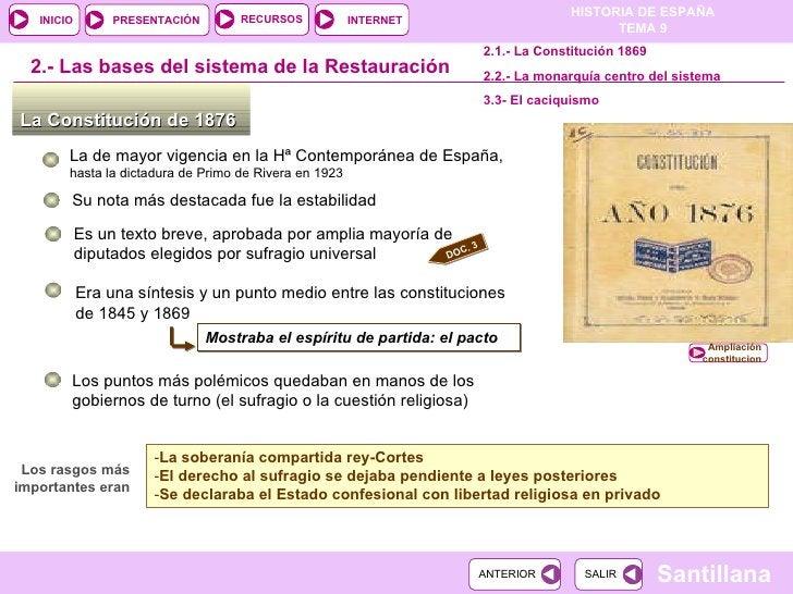 La Constitución de 1876  2.-  Las bases del sistema de la Restauración La de mayor vigencia en la Hª Contemporánea de Espa...