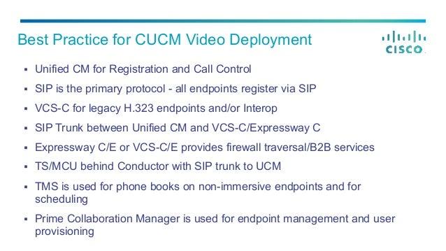 Cisco TelePresence Management Suite TMS Version 15