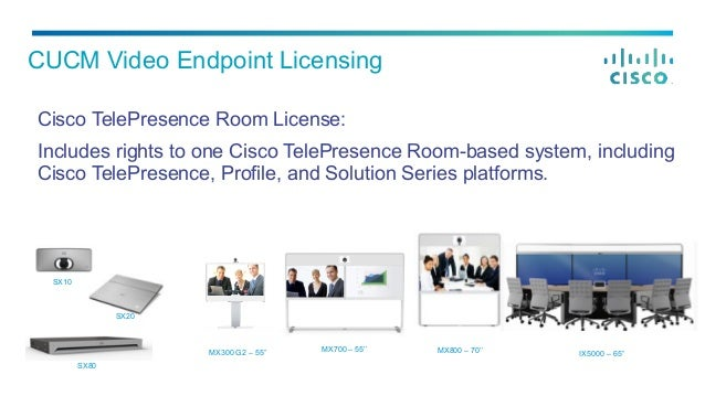 Enhance your Collaboration Experience by Enabling Pervasive