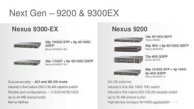 Next Generation Nexus 9000 Architecture