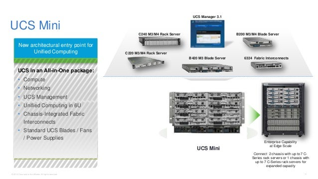 Ucs Update Efficiently Managing Your Server Environment