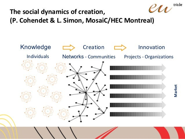 """""""Creativity, Culture & Innovation, finding new links"""" ID Campus, Liège Slide 3"""