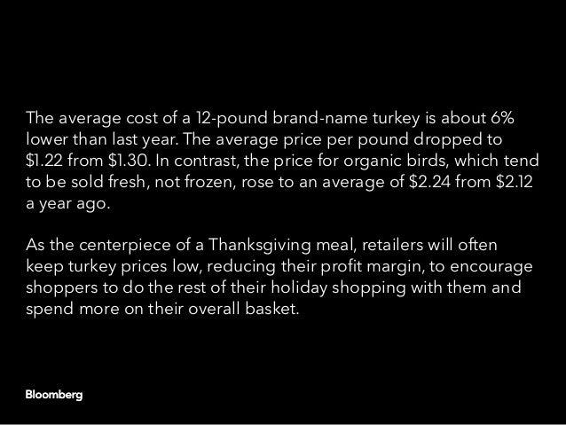 Let's talk turkey: Thanksgiving pricing study