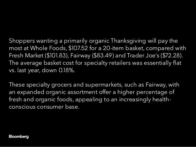 Shoppers wanting a primarily organic Thanksgiving will pay the most at Whole Foods, $107.52 for a 20-item basket, compared...